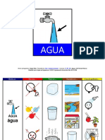 Mapa Semantico Agua