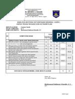 Analisis KKM Teknik Elektronika