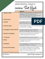 10 Characteristics Used to Determine Level