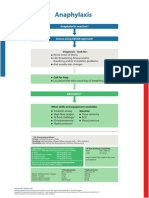 Poster_SpecCircs_Anaphylaxis_Treatment_Algorithm_ENG_V20151001_HRES_site.pdf