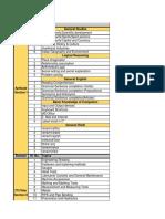 Syllabus for Fitter Grade-II.pdf