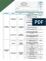 Documents.tips Ats Arme y Desarme de Andamios
