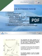 actuac_aerorreactores_monoeje