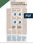 Planificación estratégica y riesgos, prioridad del auditor