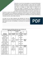 Costo Del M2 de Construcción Para Una Vivienda en República Dominicana 2016