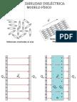 Polarización dieléctrica
