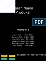 Kelompok 1. Aliran fluida produksi.pptx