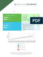 32118 Market Report