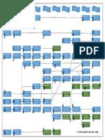 malla-de-electrica_1_.pdf;filename_= UTF-8''malla-de-electrica (1).pdf