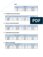 Mass Balance Bioethanol