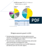 Philippine Economic Update 2016