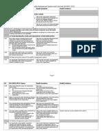 ISO 9001-2015 Checklist.pdf