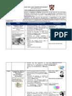 Filipino Grade 9 syllabus.pdf
