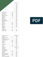 Fresmith 101- TFA Percentage Recommendation