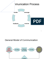 1 the Communication Process