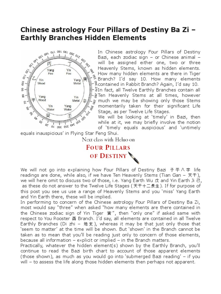Chinese astrology Four Pillars of Destiny Ba Zi – Earthly Branches