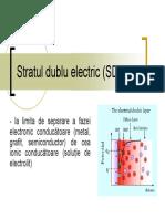 4.Stratul dublu electric.pdf
