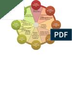 Grafico de Metodología