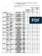 Requerimientos Filtros Vehiculos Livianos, Año 2016