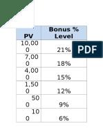 Bonus_Schedule- (1).docx