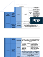 Areas a Evaluar-psicologia