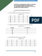 Archivo Final Comparativo