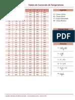 conversao_temperaturas.pdf