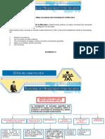 Desarrollo Evidencia 1 Mapa Conceptual Sobre Investigacion de Mercados