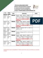 Cuadro Sinoptico Resoluciones Codificadas 3-Octubre-2016