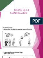 EL PROCESO DE LA COMUNICACION.pptx