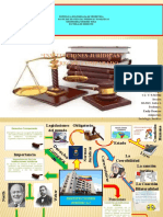 Instituciones Jurídicas Mapa Mental