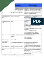 Summary_of_Pulses_From_Bob.pdf