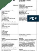 Concursos Anápolis e Montividiu GO.docx