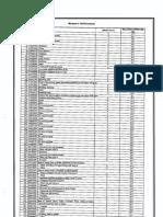 Malaysias-Tariff-Schedule-opt.pdf