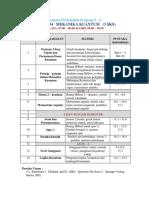 Rencana Perkuliahan MEKANIKA KUANTUM - Sem Genap 2016 - 2017
