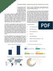 Global Acute Lymphocytic Leukemia Market 2022