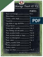 Freezer Storage Chart_Gooseberry Patch