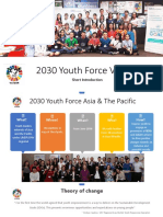 2030 Youth Force Vietnam- Updated 7Feb 2017