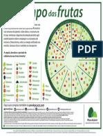 Tabela de Sazonalidade Das Frutas