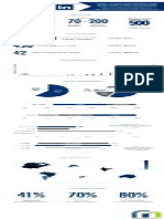 LinkedIn Info Graphic 2010 July