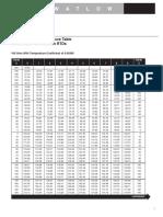 rtd tables.pdf