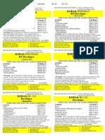 Kodak PF7-96 MSDS Labels