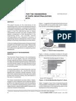 Vol8No3&4_6_Growth_Strategy_JavedAkhtar.pdf