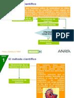 02_P_El_metodo_cientifico.ppt