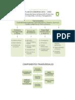Resumen Planes de Gobierno 2016 2020 UNE y FCN