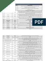 ANEXO IV Convênio de Cooperação Técnica BB - Relação de Municípios por UF 01 02 17h11