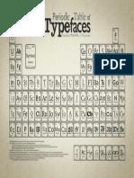 tabela_periodica_tipografia