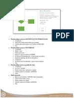 Plantilla y pseudocodigos de proceso.pdf