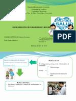 Distinciones Entre Medicina Individual y Medicina Social