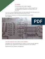 lignes de production.docx